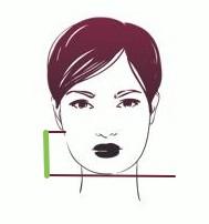 Meet het verschil tussen kin en kaak om te zien of kort haar je goed staat.